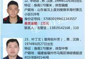 见到他们请报警!浙江警方悬赏通缉24名网贷案件嫌疑犯 赏金达319万