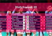 英超第29轮综述:曼城反超利物浦,曼联绝杀南安普顿