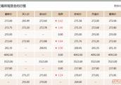 10.15今日黄金价格最新走势分析:黄金价格多少钱一克现在