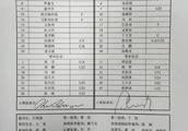 华夏vs国安首发:拉维奇领衔,傲骨、比埃拉轮休