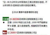 朱艺:国安、申花、鲁能、建业等可保留俱乐部名称