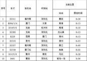 台湾海峡发生6.2级、3.6级地震!福建不少列车晚点
