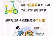 江山人注意!超标电动车明年将禁售!已购超标车的要这样做……