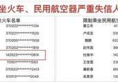 中国织密失信惩戒网 这些人不能买房、坐高铁