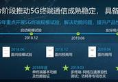 首批5G手机售价远超预期 高价背后是何缘由?