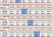 2019年春运订票时间表日历 除夕动车票什么时候买