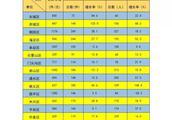 2018年1至11月北京市纪检监察机关纪律审查情况通报
