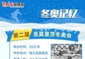 第二届圣莫里茨冬奥会精彩回放
