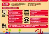 青岛市食药监局:87家问题网络餐饮被令停业