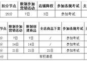 京东治理公告:严禁销售野生动物或捕杀工具