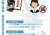 """揭秘2018年诈骗""""七宗最"""" 厦门警方发布反诈骗大数据 """"90后""""最易被骗"""