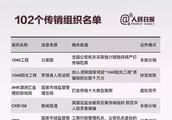 最新!人民日报曝光102个传销组织名单!请扩散!