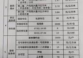 """一个月2000元一天172元,武昌一小区业主直呼遭遇""""天价停车费"""""""