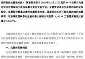 """贾跃亭开始还钱了?半年时间被动减持""""变现""""2亿偿还债务"""