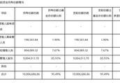 中科沃土新基金募集3个月才卖47万,公司规模不到三年缩水超九成