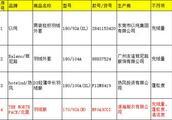 佛山消委会发布10款羽绒服测评:4款不合格,热风等品牌上榜