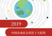 2019年CSR(企业社会责任)十大趋势完整版
