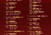 长江流经哪几个省地图