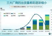 阿里巴巴保持领先,2018年第四季度中国智能音箱市场高速增长