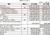 上市首年净赚30亿!中信建投年内涨幅达194.6%
