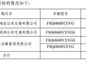 美锦能源:飞驰汽车合计交付190辆燃料电池客车