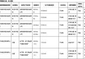 四川抽检:京东、天猫等网购平台56批次商品不合格