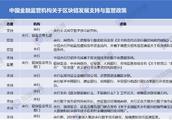 决战区块链金融战场!中国金融机构行动图谱