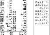 """一位退役老兵的临别告白:中国股市最牛的人,都是用这种""""笨""""方法炒股的!"""