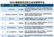 2018值得关注的工业互联网平台及解决方案提供商TOP100