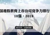 港股教育企业深度分析:中教控股成行业龙头 天立教育发展势头足