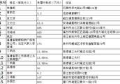 晋江法院凌晨出击拘留15名失信被执行人公布25名失信被执行人名单