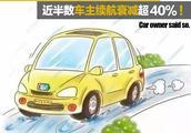 电动车冬夏续航差异超想象?近半数车主续航衰减超40%!
