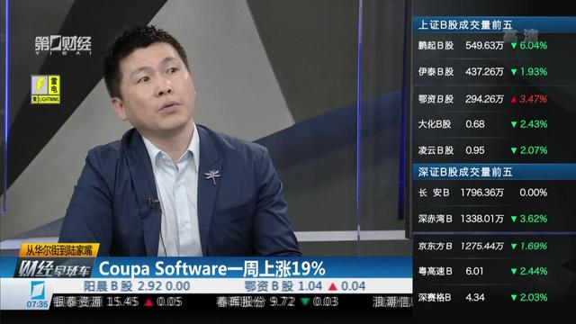 Coupa Software一周上涨19%