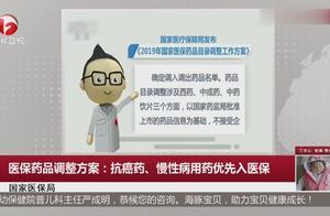 国家医保局 医保药品调整方案:抗癌药、慢性病用药优先入医保