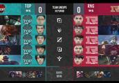 英雄联盟:小虎绝境五杀难救RNG,TOP完美发挥先下一城